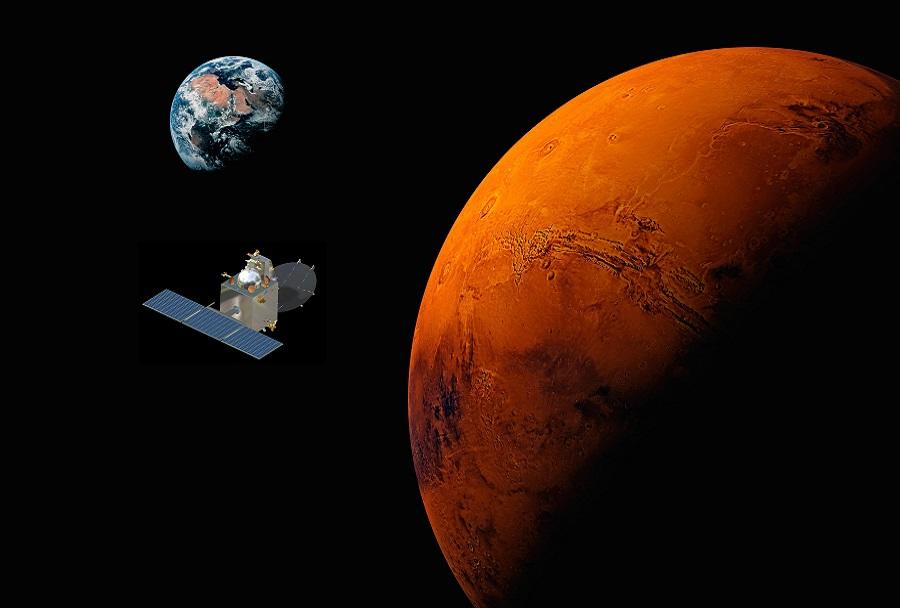 Mars, Zemlja in sonda mangalyaan