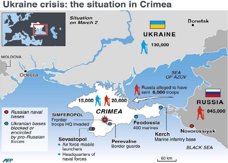 Situacija na Krimskem polotoku