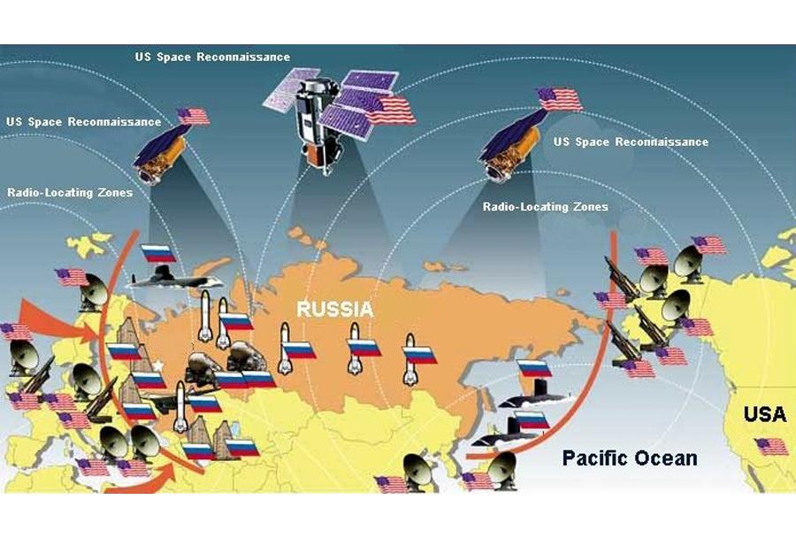 Ameriški in ruski raketni ščit