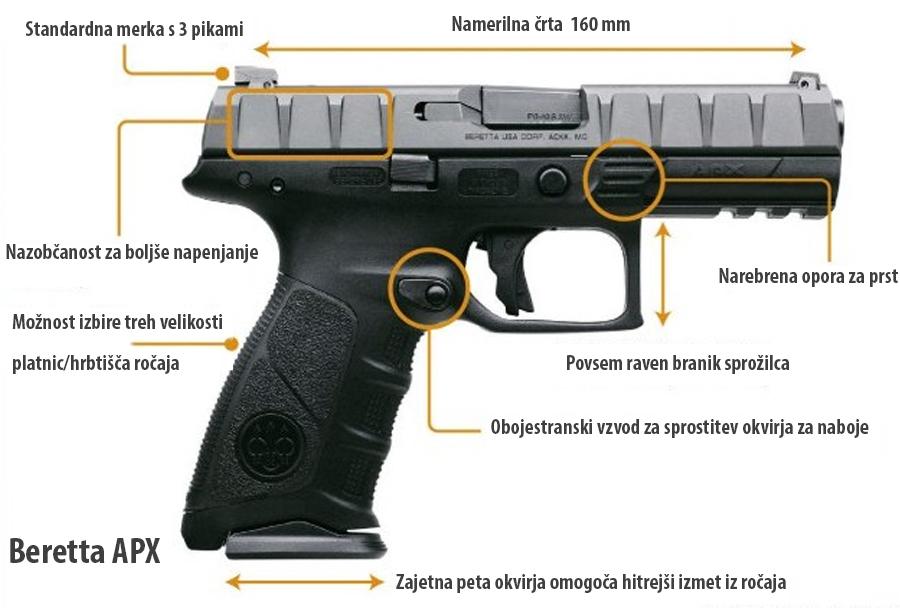 Pištola Beretta APX (9mm)