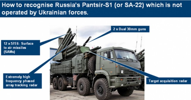 Kako prepoznati ruski protiletalski sistem pancir-S1