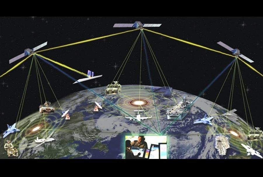 Ameriški vojaški globalni sistem pozicioniranja GPS