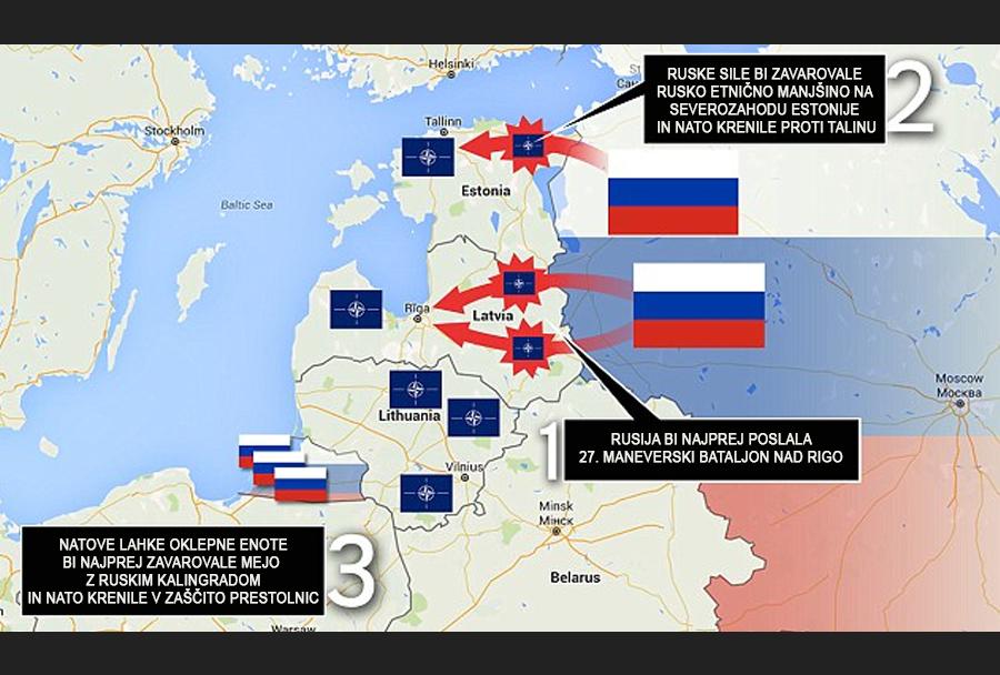 Predviden potek ruskega napada na baltske države