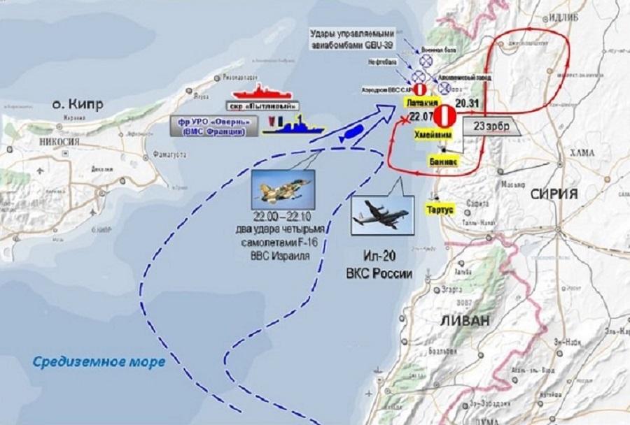 Ruska shema sestrelitve letala Il-20 nad Sirijo