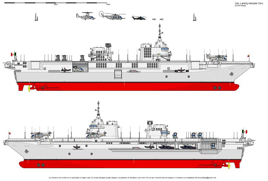 Nova italijanska letalonosilka LDH Trieste - koncept