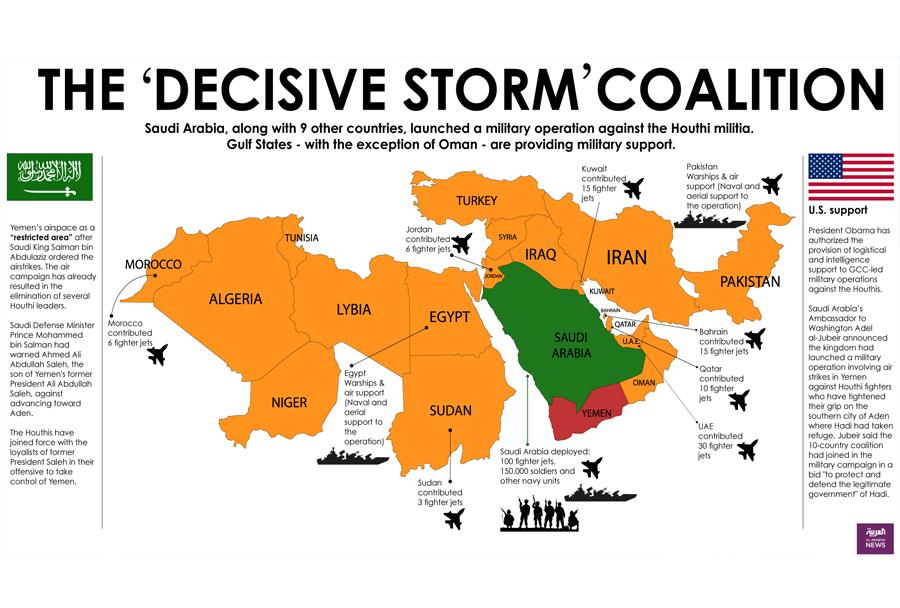 operacija Decisive storm