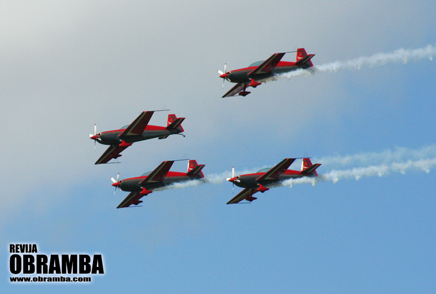 Rivolto 2015: akrobatska letalska skupina Royal Jordanian Falcons